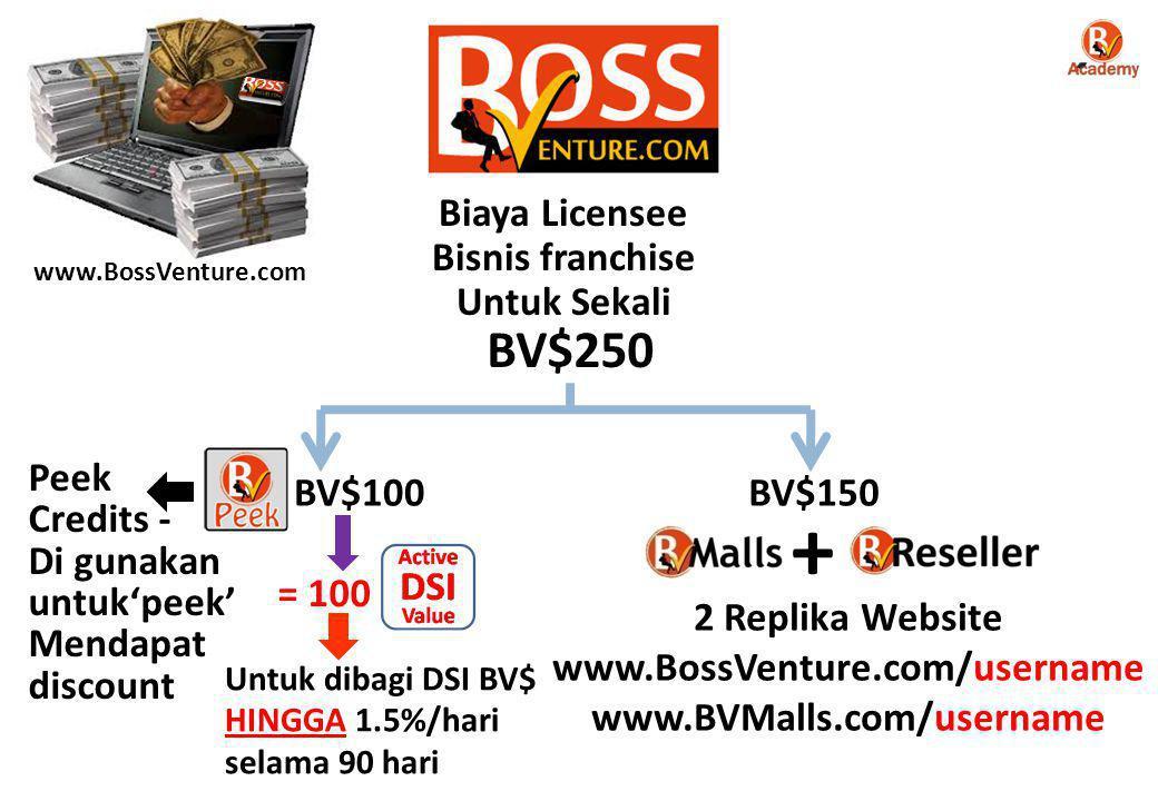 Biaya Licensee Bisnis franchise Untuk Sekali BV$250 BV$100BV$150 2 Replika Website www.BossVenture.com/username www.BVMalls.com/username + Untuk dibagi DSI BV$ HINGGA 1.5%/hari selama 90 hari Peek Credits - Di gunakan untuk'peek' Mendapat discount = 100