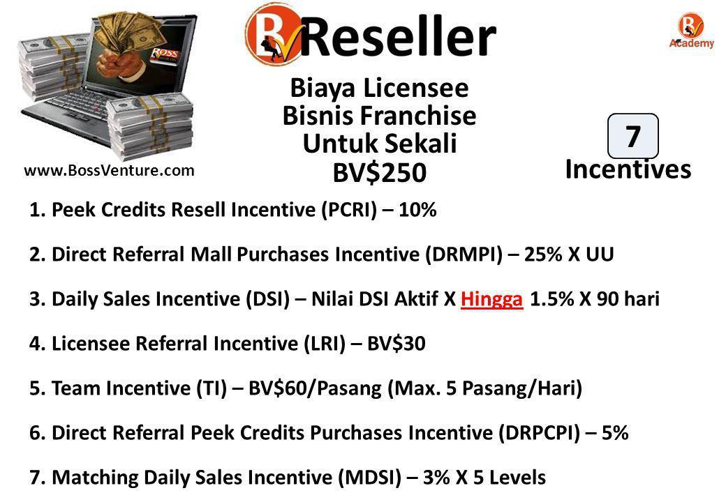 Biaya Licensee Bisnis Franchise Untuk Sekali BV$250 1.