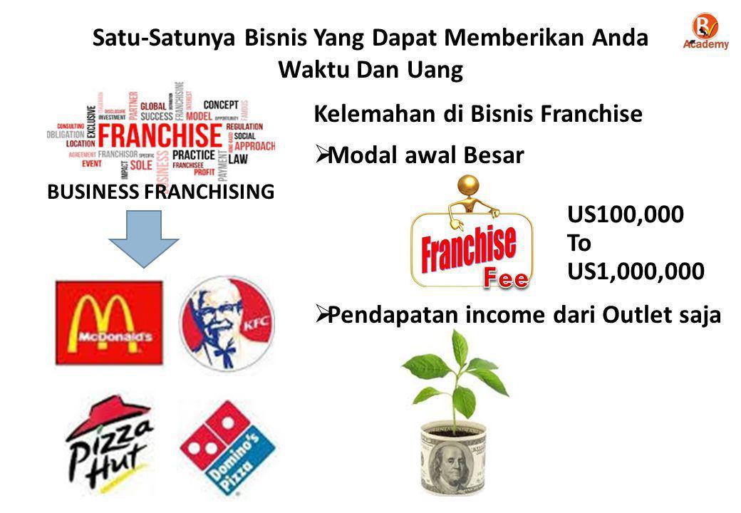 Satu-Satunya Bisnis Yang Dapat Memberikan Anda Waktu Dan Uang Kelemahan di Bisnis Franchise  Modal awal Besar  Pendapatan income dari Outlet saja BU