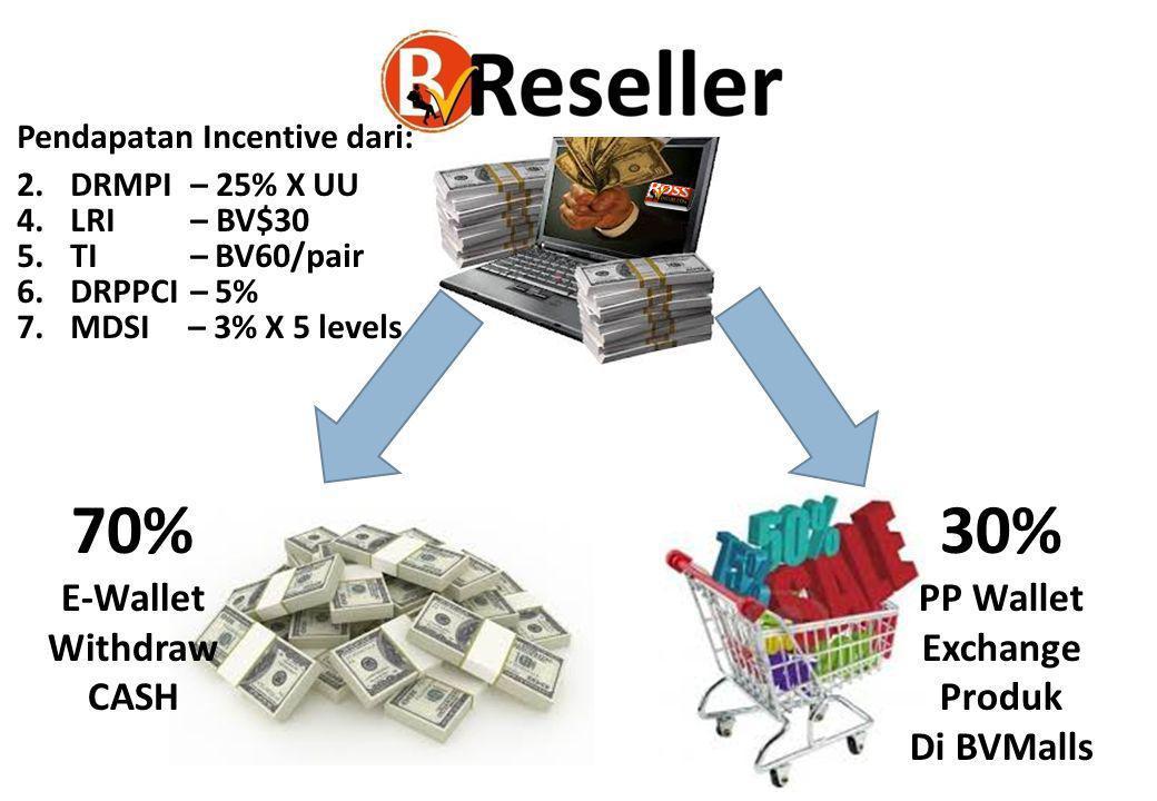 70% E-Wallet Withdraw CASH 30% PP Wallet Exchange Produk Di BVMalls Pendapatan Incentive dari: 2.DRMPI – 25% X UU 4.LRI – BV$30 5.TI – BV60/pair 6.DRPPCI – 5% 7.MDSI – 3% X 5 levels