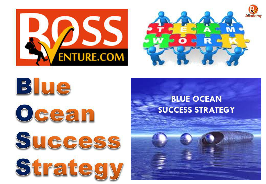 www.BossVenture.com Incentives Direct Referral Mall Purchases Incentive (DRMPI) – 25% X Product UU 2 7 YOU VIP Shopper A Contoh.