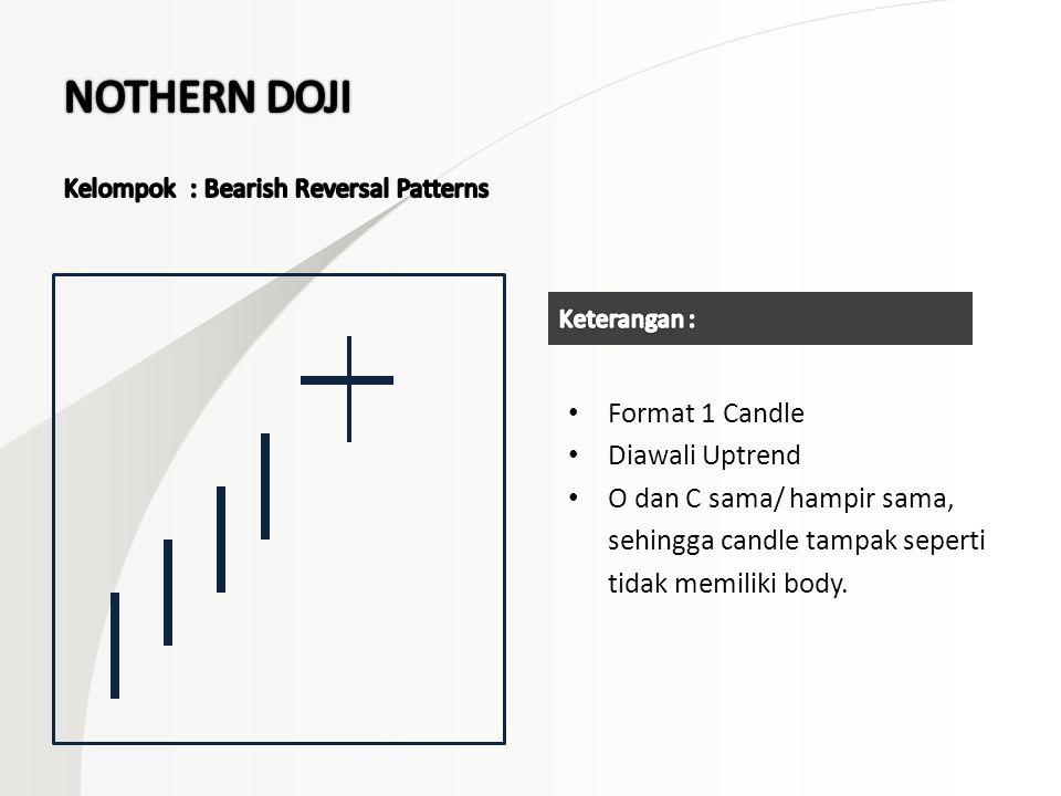 • Format 1 Candle • Diawali Uptrend • O dan C sama/ hampir sama, sehingga candle tampak seperti tidak memiliki body.