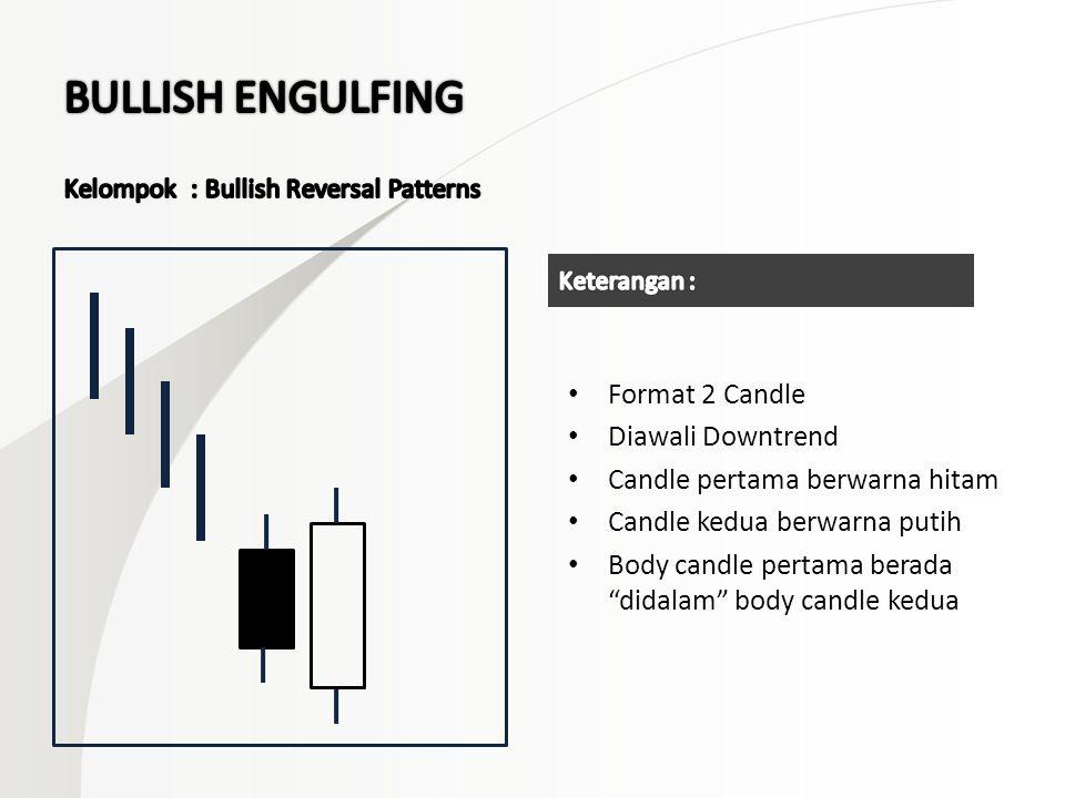 • Format 2 Candle • Diawali Downtrend • Candle pertama berwarna hitam • Candle kedua berwarna putih • Body candle pertama berada didalam body candle kedua