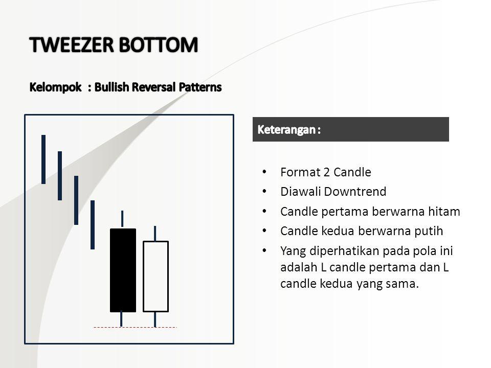 • Format 2 Candle • Diawali Downtrend • Candle pertama berwarna hitam • Candle kedua berwarna putih • Yang diperhatikan pada pola ini adalah L candle pertama dan L candle kedua yang sama.