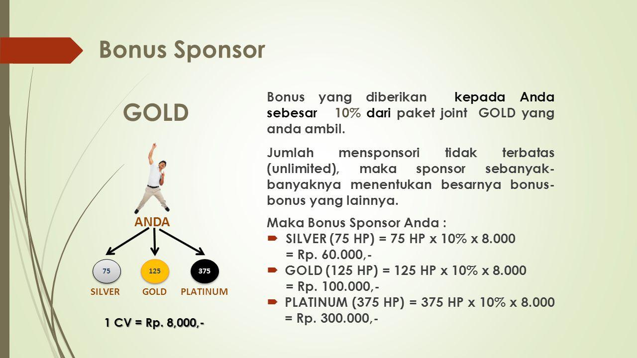 Bonus Sponsor Bonus yang diberikan kepada Anda sebesar 10% dari paket joint GOLD yang anda ambil.