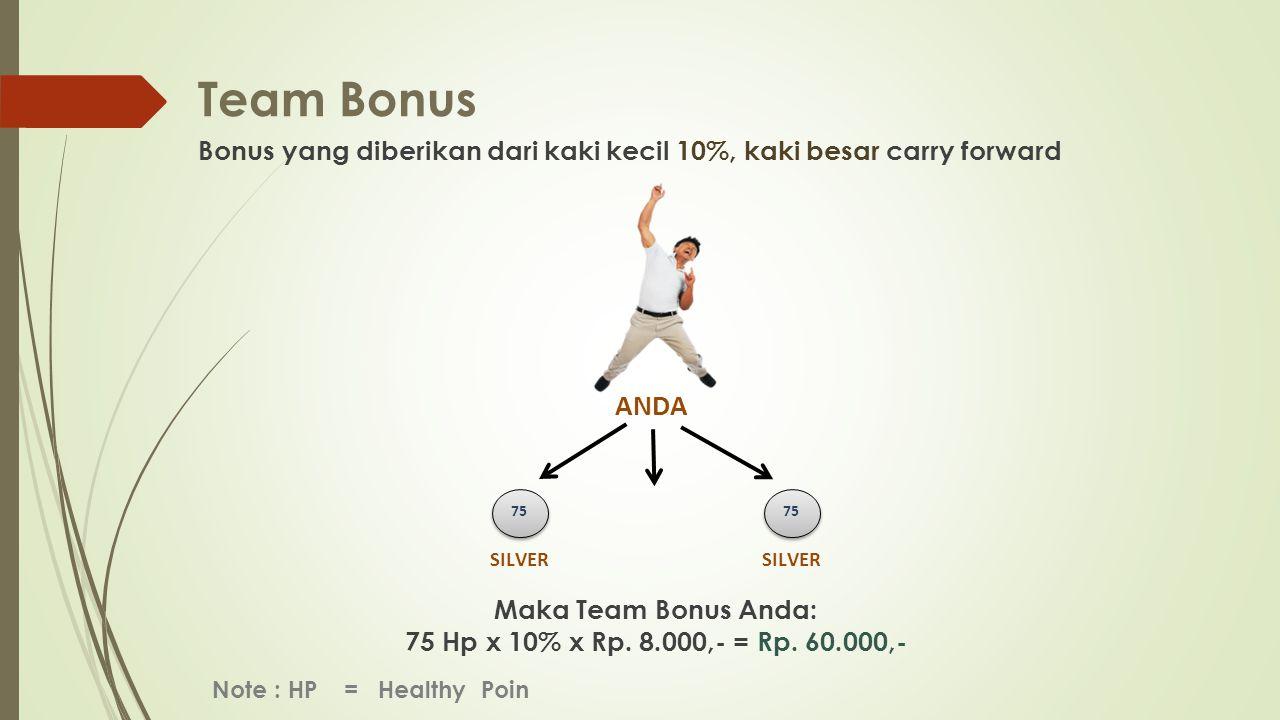 Team Bonus Bonus yang diberikan dari kaki kecil 10%, kaki besar carry forward Maka Team Bonus Anda: 75 Hp x 10% x Rp.