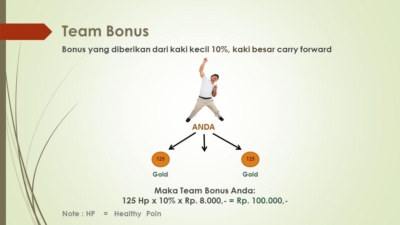 Team Bonus Bonus yang diberikan dari kaki kecil 10%, kaki besar carry forward Maka Team Bonus Anda: 125 Hp x 10% x Rp.
