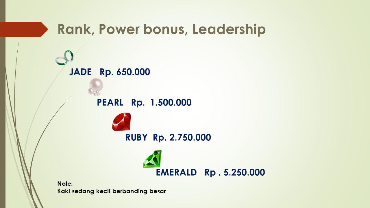 JADE Rp.650.000 PEARL Rp. 1.500.000 RUBY Rp. 2.750.000 EMERALD Rp.