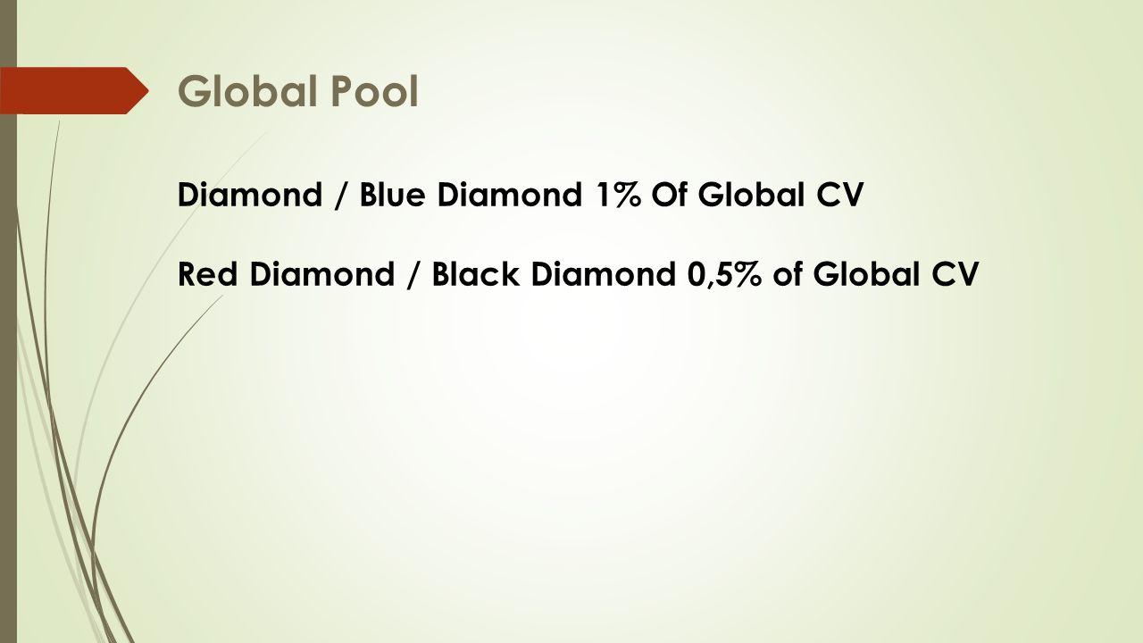 Global Pool Diamond / Blue Diamond 1% Of Global CV Red Diamond / Black Diamond 0,5% of Global CV