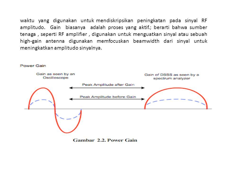Power Loss Refleksi Loss menggambarkan sebuah penurunan kekuatan sinyal (Gambar 2.3).