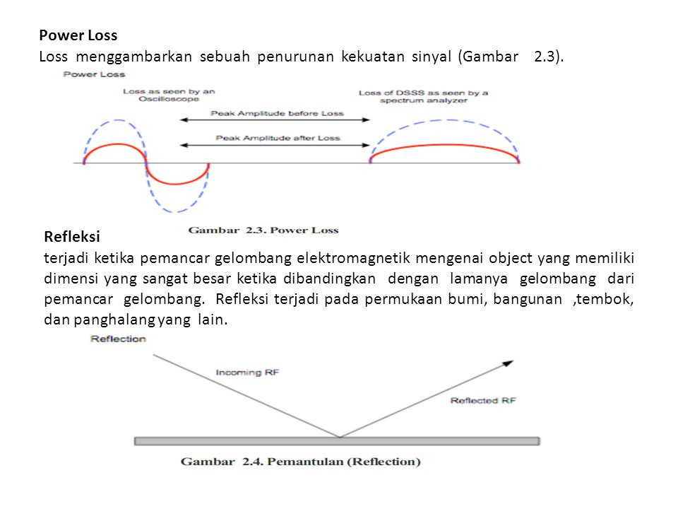 Pembiasan (Refraksi) Difraksi pembelokan gelombang radio yang melewati medium yang memiliki kepadatan yang berbeda.