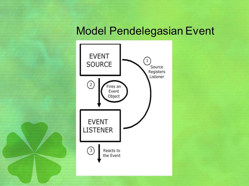 Model Pendelegasian Event (2) •Sebuah event listener/handler harus didaftarkan ke event source.