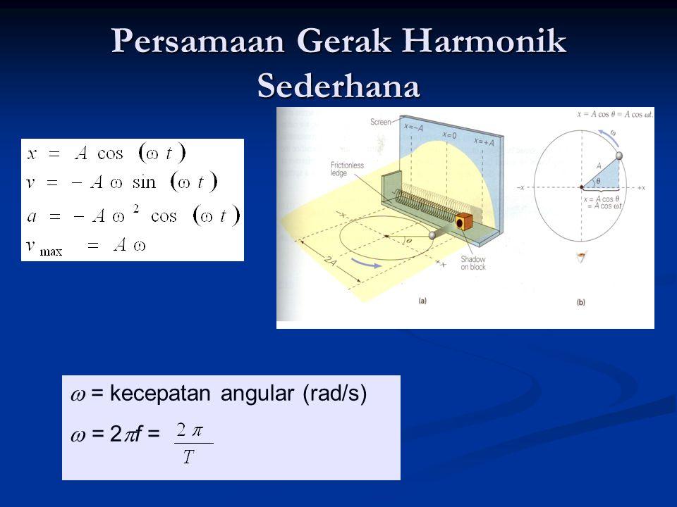 Persamaan Gerak Harmonik Sederhana  = kecepatan angular (rad/s)  = 2  f =