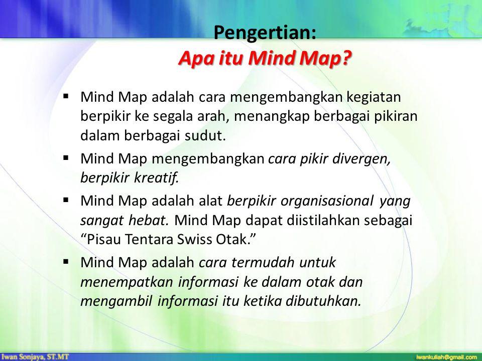 Apa itu Mind Map.Pengertian: Apa itu Mind Map.