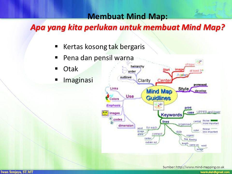 Apa yang kita perlukan untuk membuat Mind Map.