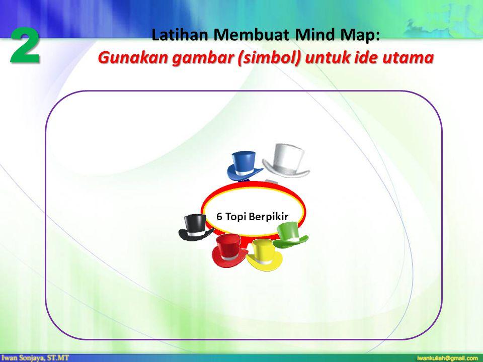 Gunakan gambar (simbol) untuk ide utama Latihan Membuat Mind Map: Gunakan gambar (simbol) untuk ide utama 6 Topi Berpikir 2