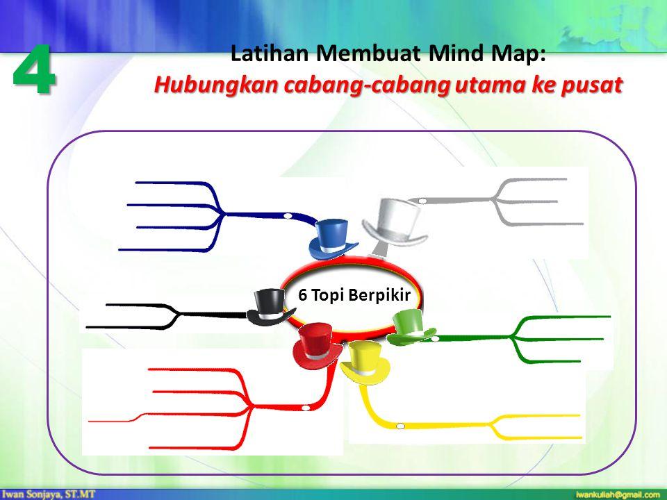 Hubungkan cabang-cabang utama ke pusat Latihan Membuat Mind Map: Hubungkan cabang-cabang utama ke pusat 6 Topi Berpikir 4