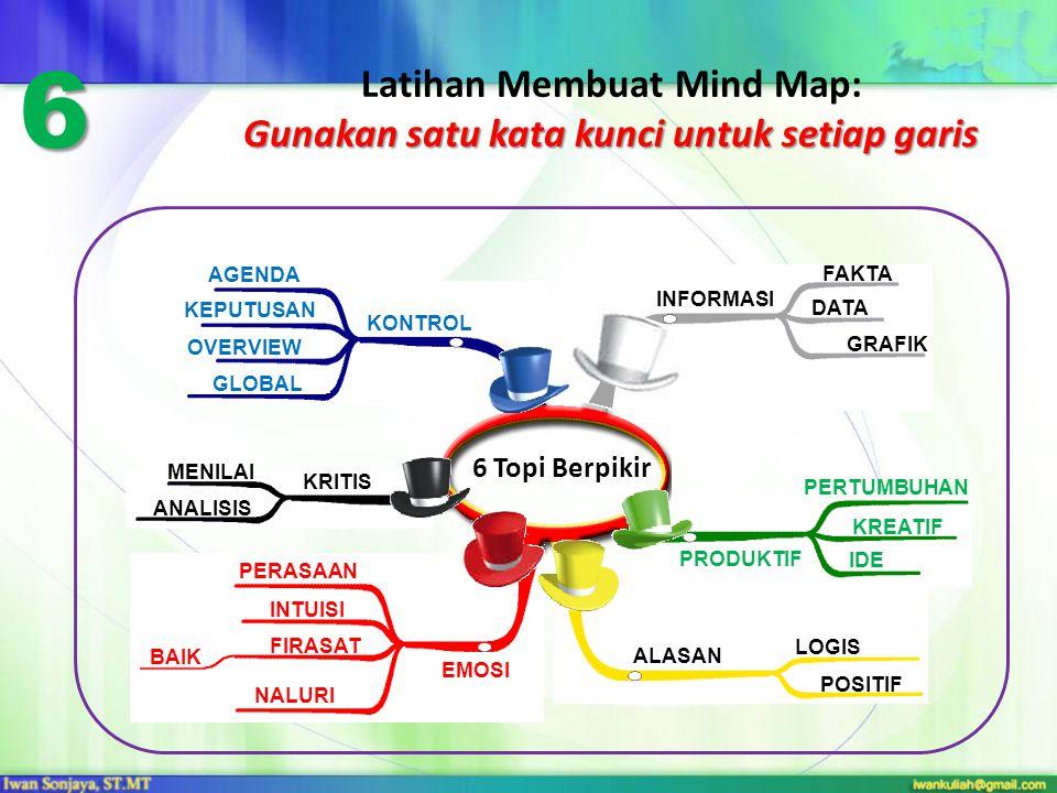 Gunakan satu kata kunci untuk setiap garis Latihan Membuat Mind Map: Gunakan satu kata kunci untuk setiap garis 6 Topi Berpikir 6 INFORMASI FAKTA DATA GRAFIK PRODUKTIF PERTUMBUHAN KREATIF IDE ALASAN LOGIS POSITIF EMOSI PERASAAN INTUISI NALURI FIRASAT BAIK KRITIS MENILAI ANALISIS OVERVIEW GLOBAL KONTROL AGENDA KEPUTUSAN