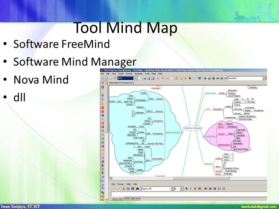 Tool Mind Map • Software FreeMind • Software Mind Manager • Nova Mind • dll