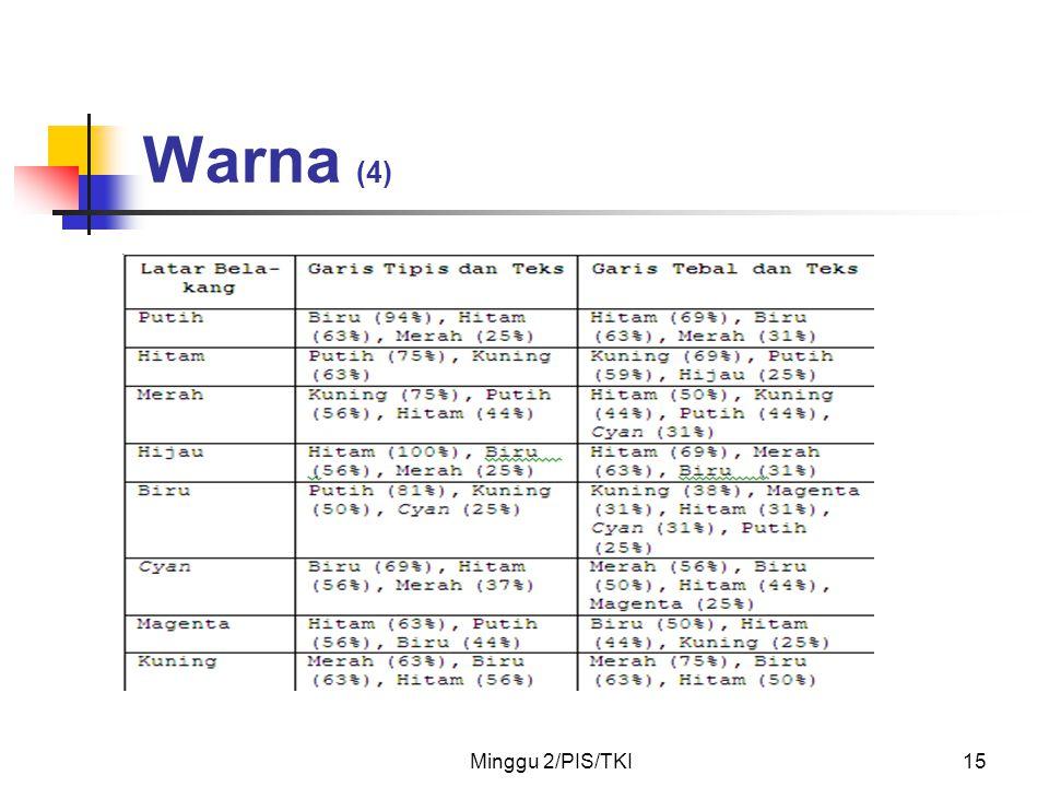 Minggu 2/PIS/TKI15 Warna (4)