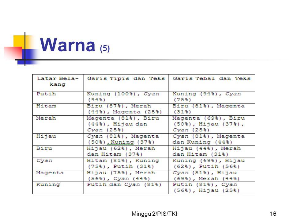 Minggu 2/PIS/TKI16 Warna (5)