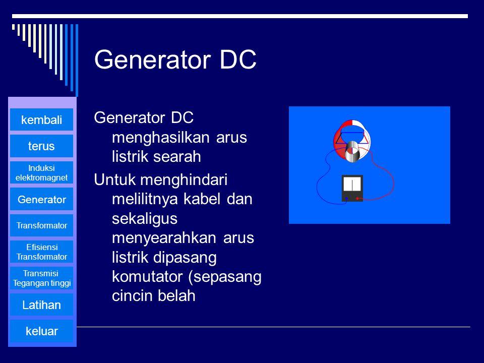 Generator DC Generator DC menghasilkan arus listrik searah Untuk menghindari melilitnya kabel dan sekaligus menyearahkan arus listrik dipasang komutat