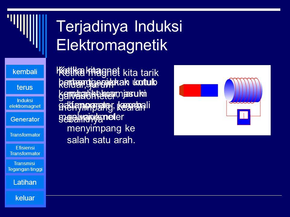Terjadinya Induksi Elektromagnetik Ketika kita menggerakkan kutub magnet memasuki kumparan, jarum galvanometer menyimpang ke salah satu arah. Ketika m