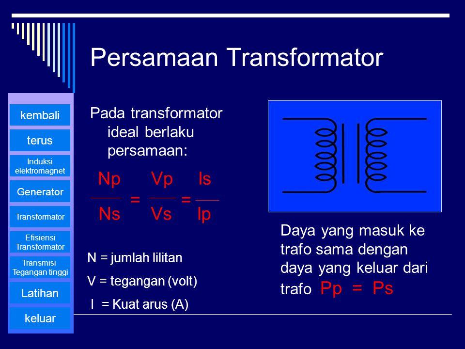 Persamaan Transformator Pada transformator ideal berlaku persamaan: Np Vp Is Ns Vs Ip = = N = jumlah lilitan V = tegangan (volt) I = Kuat arus (A) Day