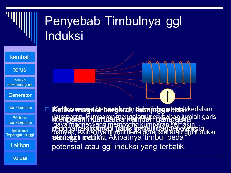 Penyebab Timbulnya ggl Induksi  Ketika magnet bergerak mendekati dan masuk kedalam kumparan, kumparan mengalami perubahan jumlah garis gaya magnet ya