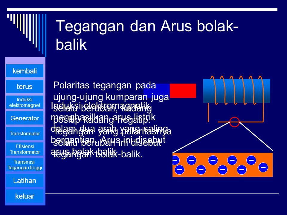 Tegangan dan Arus bolak- balik Induksi elektromagnetik menghasilkan arus listrik dalam dua arah yang saling bergantian. Arus ini disebut arus bolak-ba
