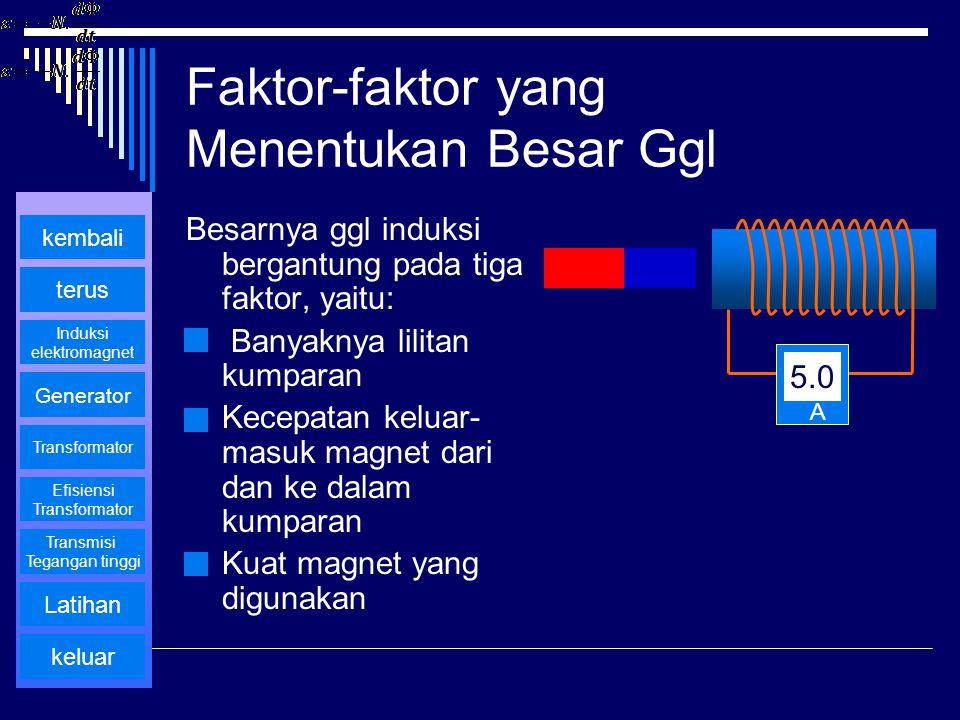 Faktor-faktor yang Menentukan Besar Ggl Besarnya ggl induksi bergantung pada tiga faktor, yaitu:  Banyaknya lilitan kumparan  Kecepatan keluar- masu