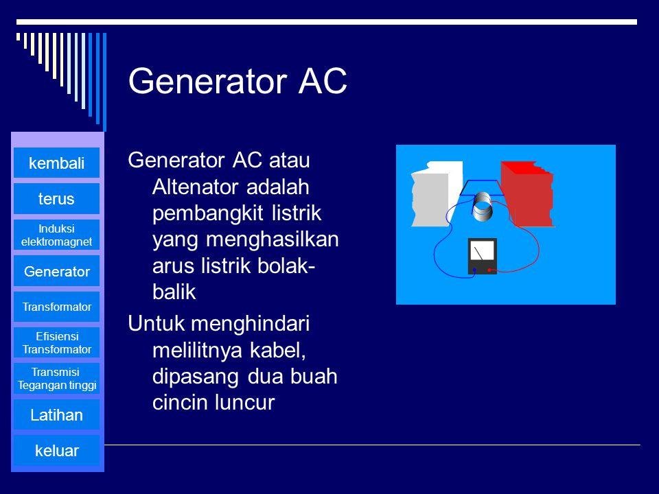 Generator AC Generator AC atau Altenator adalah pembangkit listrik yang menghasilkan arus listrik bolak- balik Untuk menghindari melilitnya kabel, dip
