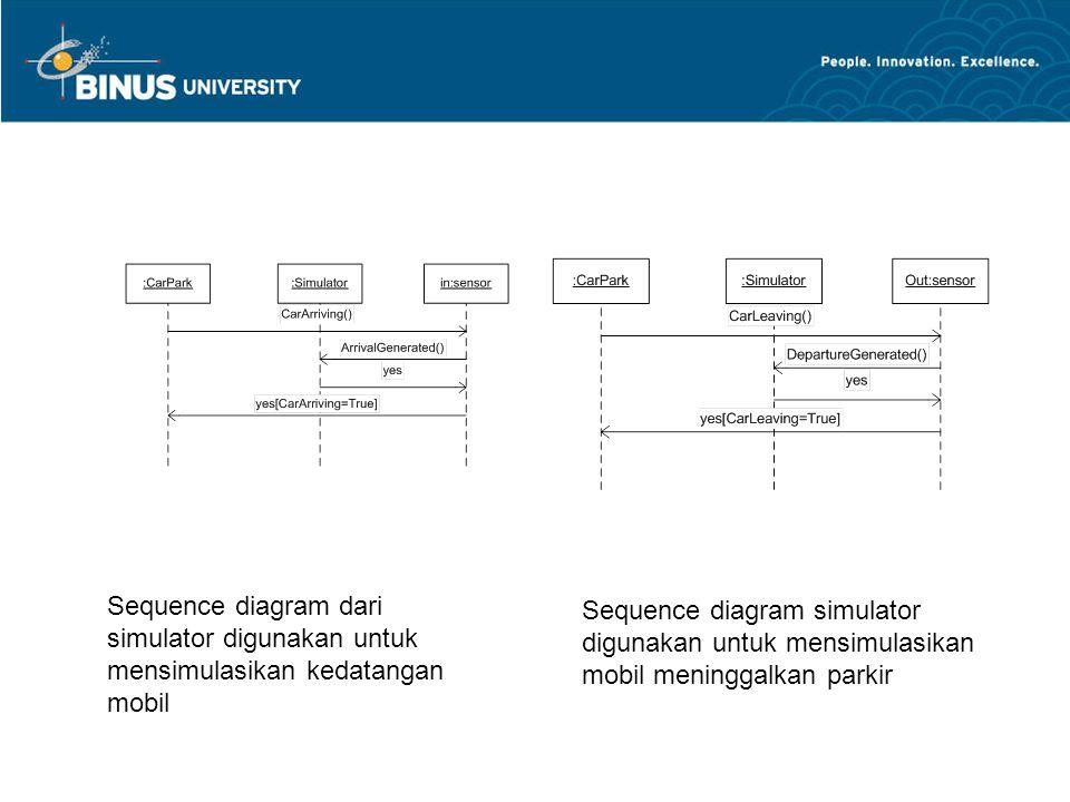 Sequence diagram dari simulator digunakan untuk mensimulasikan kedatangan mobil Sequence diagram simulator digunakan untuk mensimulasikan mobil mening