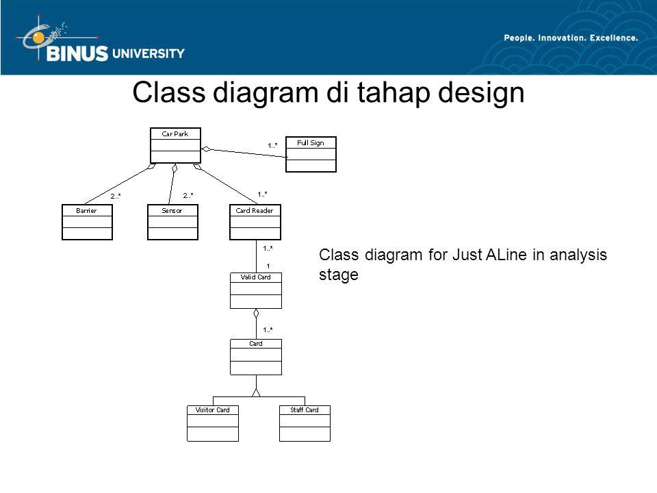 Navigability •Programmer perlu untuk tahu secara tepat bagaimana sebuah hubungan association atau agregasi antar class di dalam class diagram dalam arti bahasa programming.
