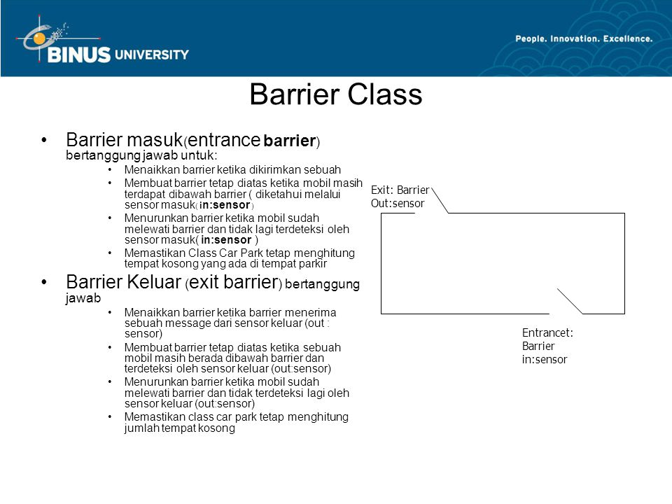 Barrier Class •Barrier masuk ( entrance barrier ) bertanggung jawab untuk: •Menaikkan barrier ketika dikirimkan sebuah •Membuat barrier tetap diatas k