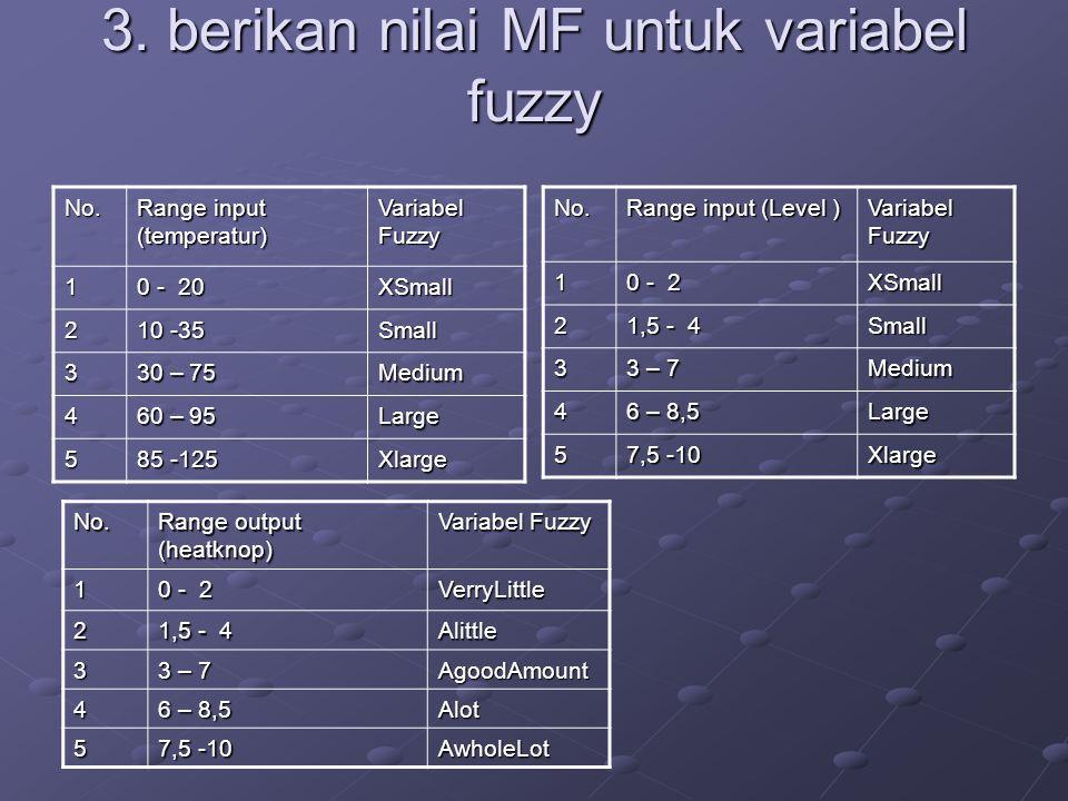 3.berikan nilai MF untuk variabel fuzzy No.