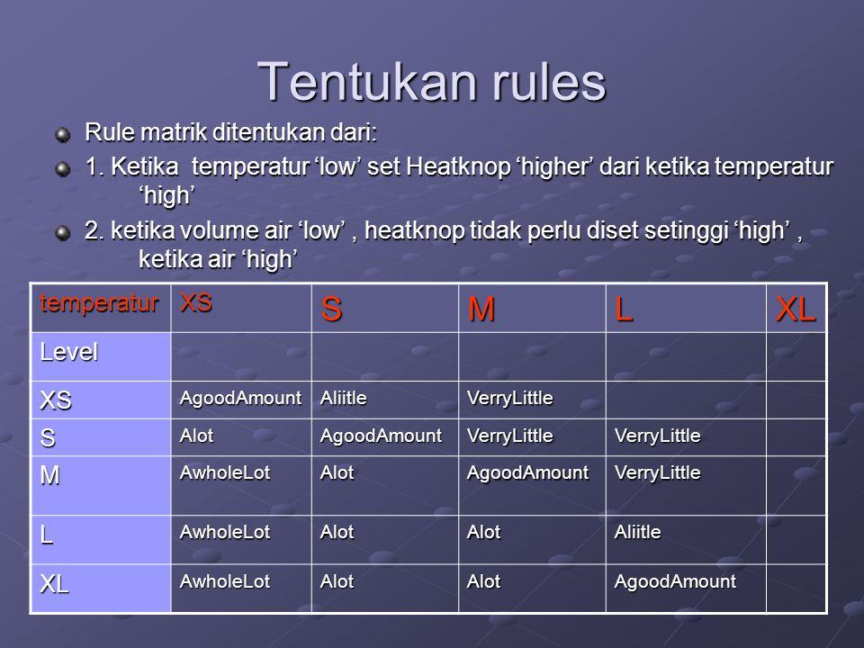 Tentukan rules Rule matrik ditentukan dari: 1. Ketika temperatur 'low' set Heatknop 'higher' dari ketika temperatur 'high' 2. ketika volume air 'low',