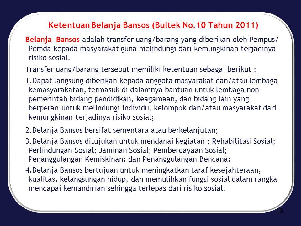 Ketentuan Belanja Bansos (Bultek No.10 Tahun 2011) Belanja Bansos adalah transfer uang/barang yang diberikan oleh Pempus/ Pemda kepada masyarakat guna