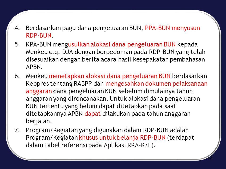 4.Berdasarkan pagu dana pengeluaran BUN, PPA-BUN menyusun RDP-BUN. 5.KPA-BUN mengusulkan alokasi dana pengeluaran BUN kepada Menkeu c.q. DJA dengan be
