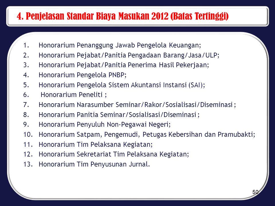 4. Penjelasan Standar Biaya Masukan 2012 (Batas Tertinggi) 1.Honorarium Penanggung Jawab Pengelola Keuangan; 2.Honorarium Pejabat/Panitia Pengadaan Ba