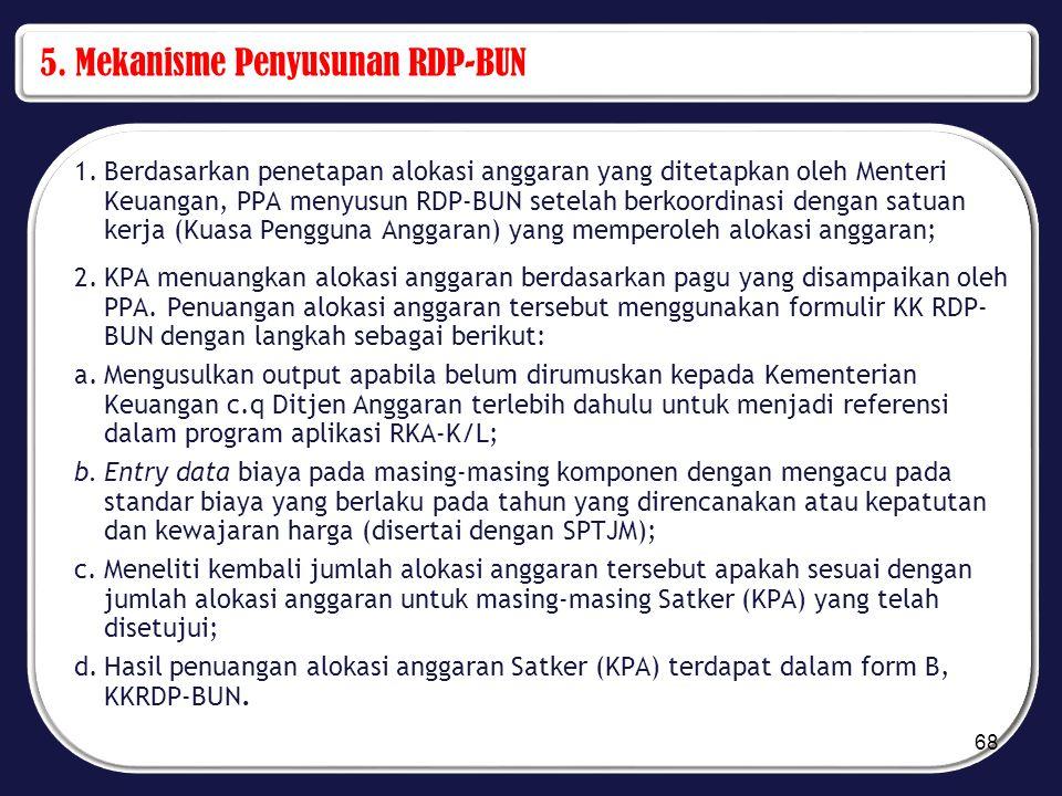 5. Mekanisme Penyusunan RDP-BUN 1.Berdasarkan penetapan alokasi anggaran yang ditetapkan oleh Menteri Keuangan, PPA menyusun RDP-BUN setelah berkoordi