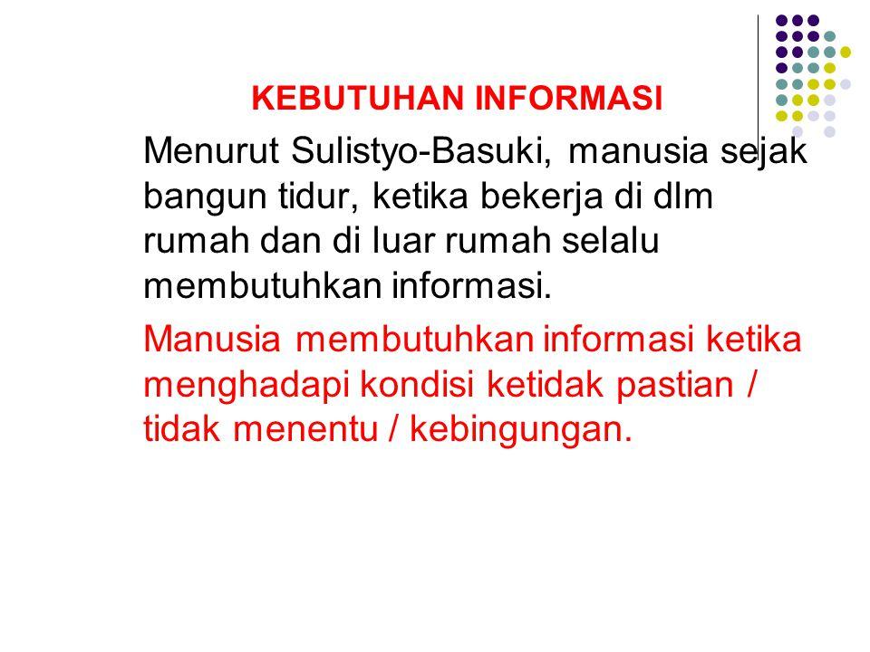 KEBUTUHAN INFORMASI Menurut Sulistyo-Basuki, manusia sejak bangun tidur, ketika bekerja di dlm rumah dan di luar rumah selalu membutuhkan informasi. M