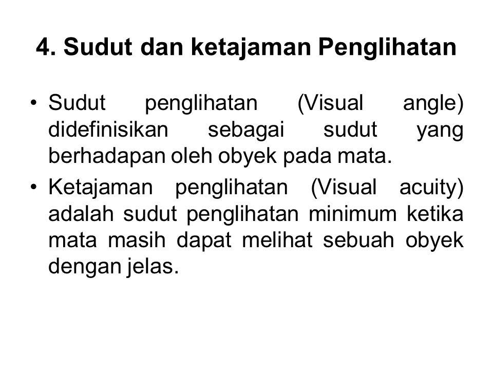 4. Sudut dan ketajaman Penglihatan •Sudut penglihatan (Visual angle) didefinisikan sebagai sudut yang berhadapan oleh obyek pada mata. •Ketajaman peng