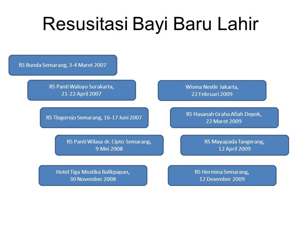 Resusitasi Bayi Baru Lahir RS Bunda Semarang, 3-4 Maret 2007 RS Panti Wilasa dr. Cipto Semarang, 9 Mei 2008 RS Panti Waluyo Surakarta, 21-22 April 200