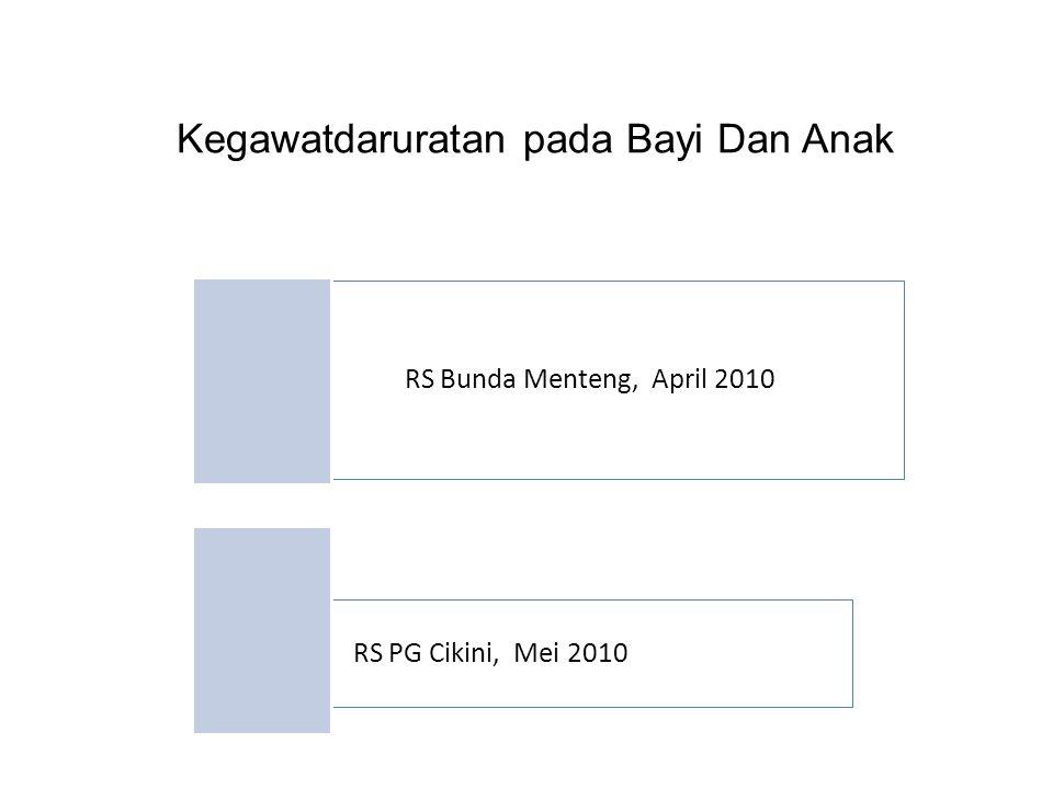 Kegawatdaruratan pada Bayi Dan Anak RS Bunda Menteng, April 2010 RS PG Cikini, Mei 2010