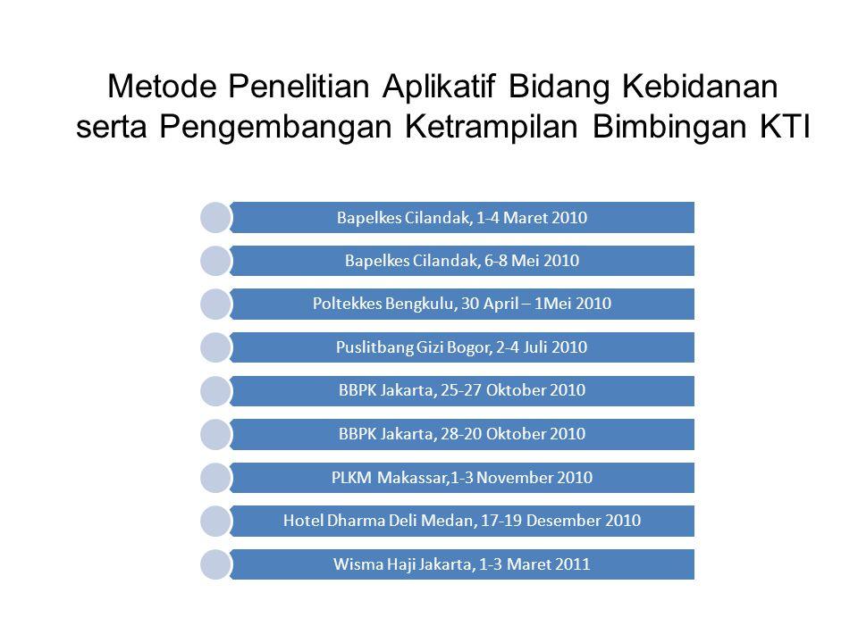 Metode Penelitian Aplikatif Bidang Kebidanan serta Pengembangan Ketrampilan Bimbingan KTI Bapelkes Cilandak, 1-4 Maret 2010 Bapelkes Cilandak, 6-8 Mei
