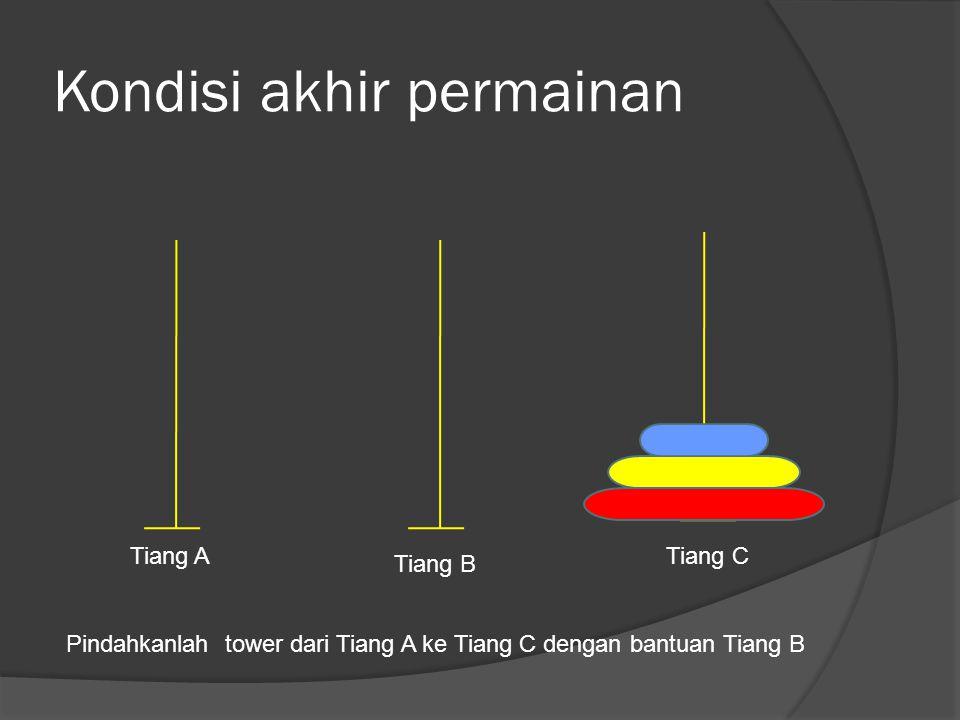 Kondisi akhir permainan Tiang A Tiang B Tiang C Pindahkanlah tower dari Tiang A ke Tiang C dengan bantuan Tiang B