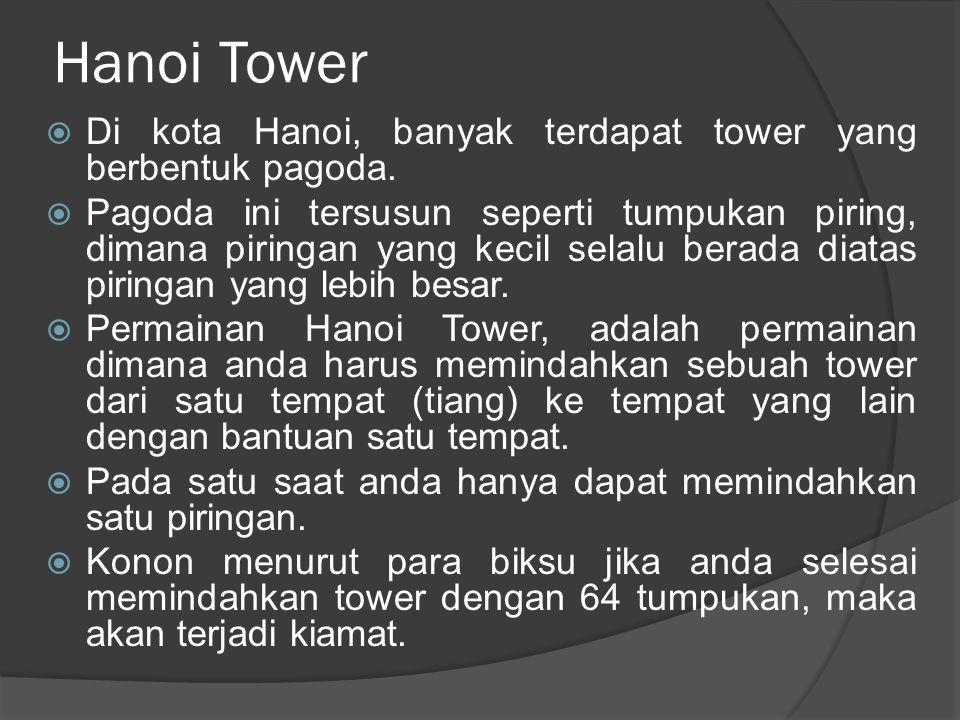 Kondisi awal permainan Tiang A Tiang B Tiang C Pindahkanlah tower dari Tiang A ke Tiang C dengan bantuan Tiang B