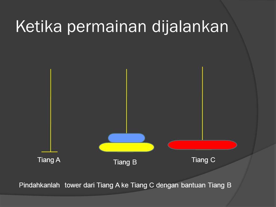 Ketika permainan dijalankan Tiang A Tiang B Tiang C Pindahkanlah tower dari Tiang A ke Tiang C dengan bantuan Tiang B
