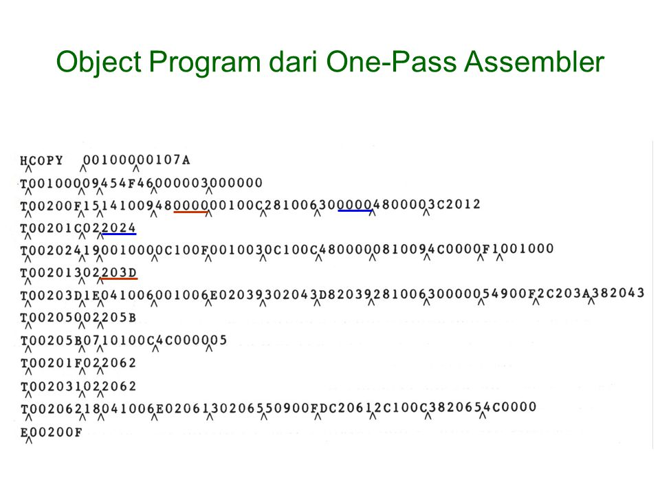 Object Program dari One-Pass Assembler